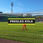 (VIDEO) 20. kolo Premijer lige BiH